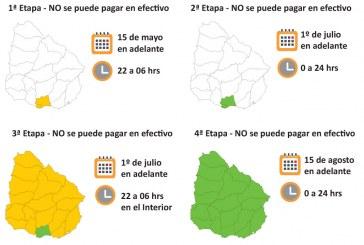 Comienza a eliminarse el efectivo en estaciones de combustible: desde el mes de julio se aplica en Paysandú