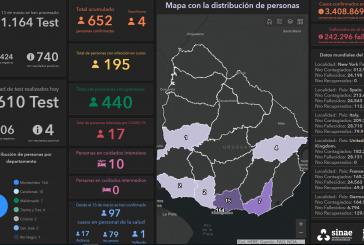 Se suman cuatro casos nuevos de Covid 19 en Uruguay. Son siete los departamentos con personas cursando la enfermedad