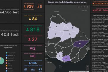 Un nuevo caso de Covid-19 en Paysandú. Es el segundo en el departamento desde que comenzó la pandemia