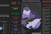 Dos nuevos casos de Covid-19 en Paysandú
