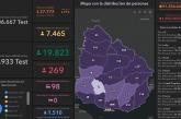 Coronavirus: En Paysandú ingresaron dos personas a CTI y se registraron ocho casos nuevos